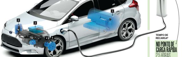 carro-eletrico